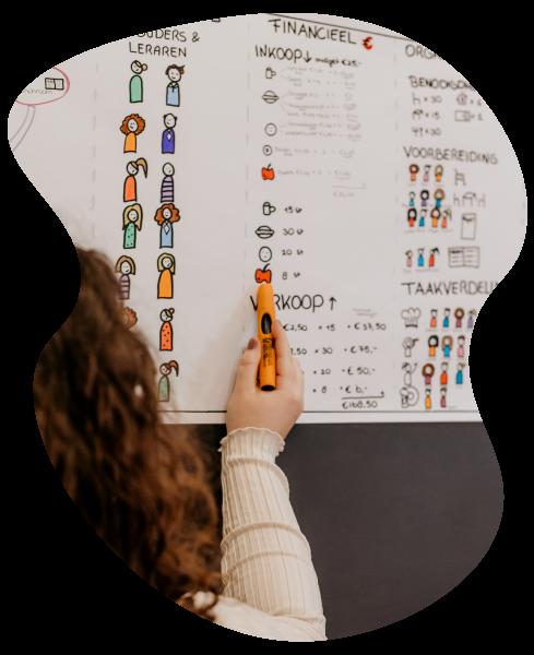 discover visually ondernemerschap sketchnoting